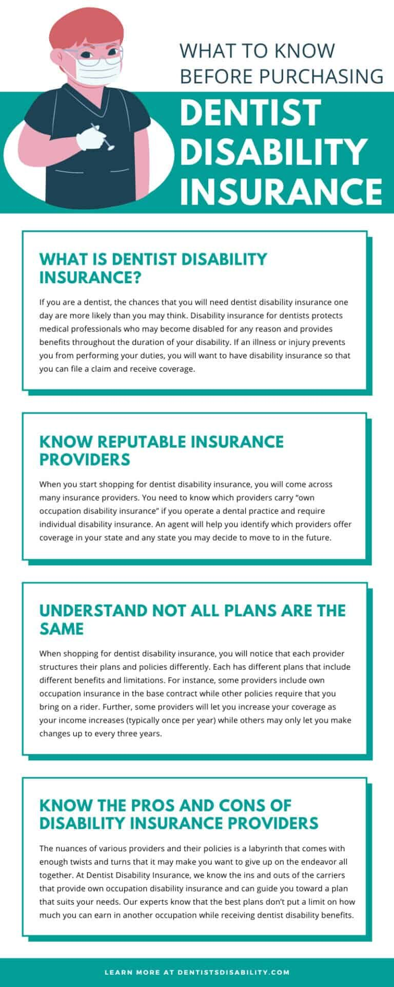 What To Know Before Purchasing Dentist Disability Insurance