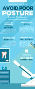 How Dentists Can Avoid Poor Posture During Treatment
